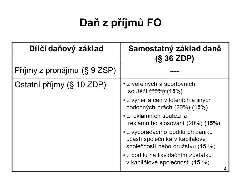 Samostatný základ daně (§ 36 ZDP)