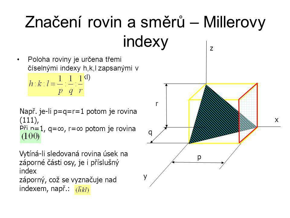 Značení rovin a směrů – Millerovy indexy
