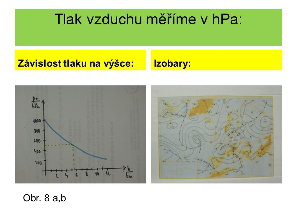 Tlak vzduchu měříme v hPa:
