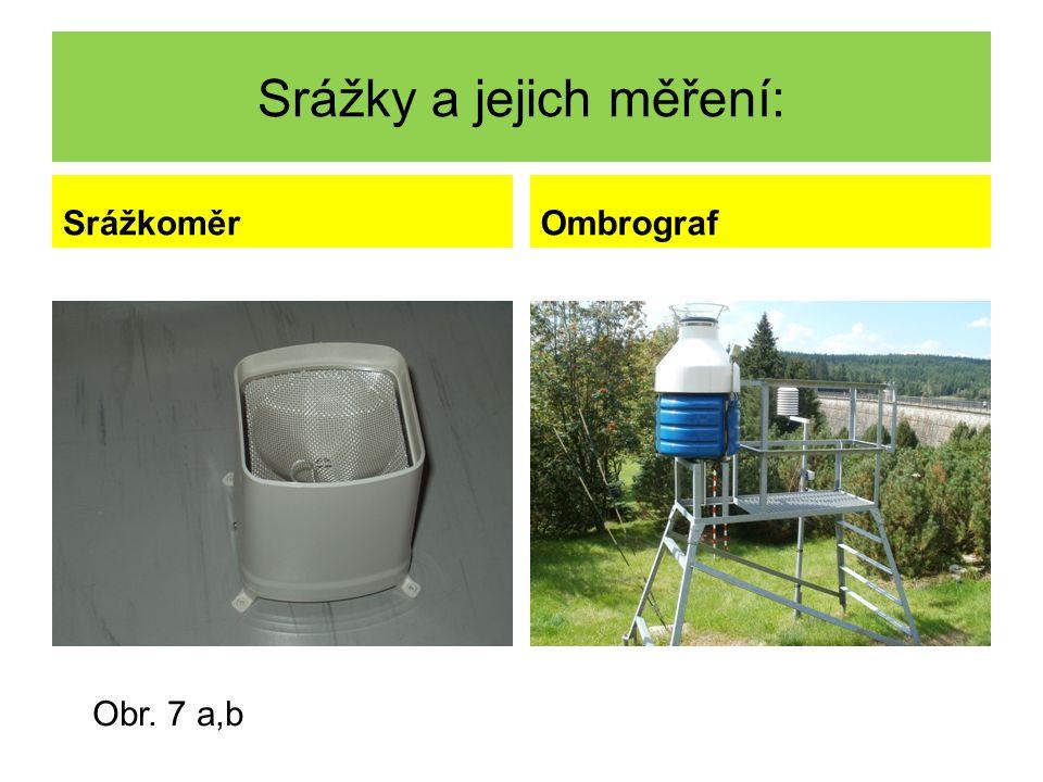 Srážky a jejich měření: