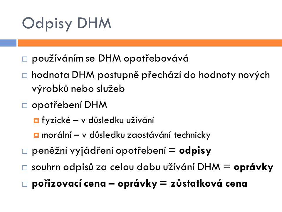 Odpisy DHM používáním se DHM opotřebovává