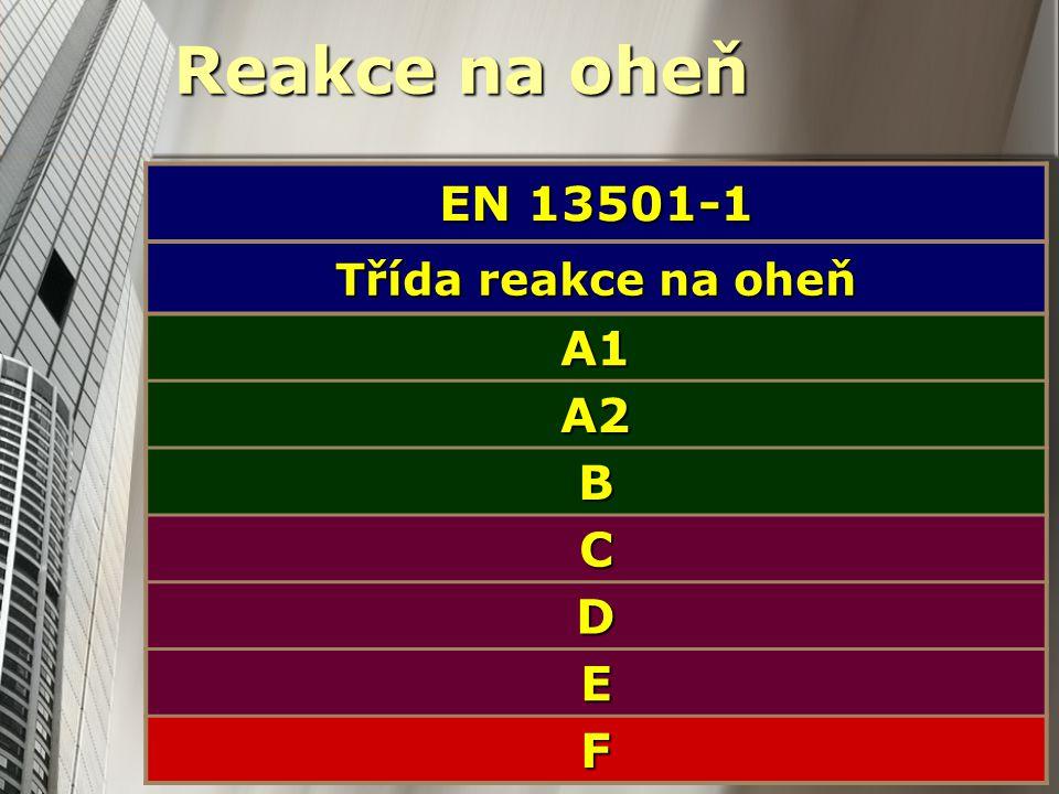 Reakce na oheň EN 13501-1 A1 A2 B C D E F Třída reakce na oheň