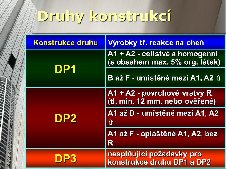 Druhy konstrukcí DP1 DP2 DP3 Konstrukce druhu