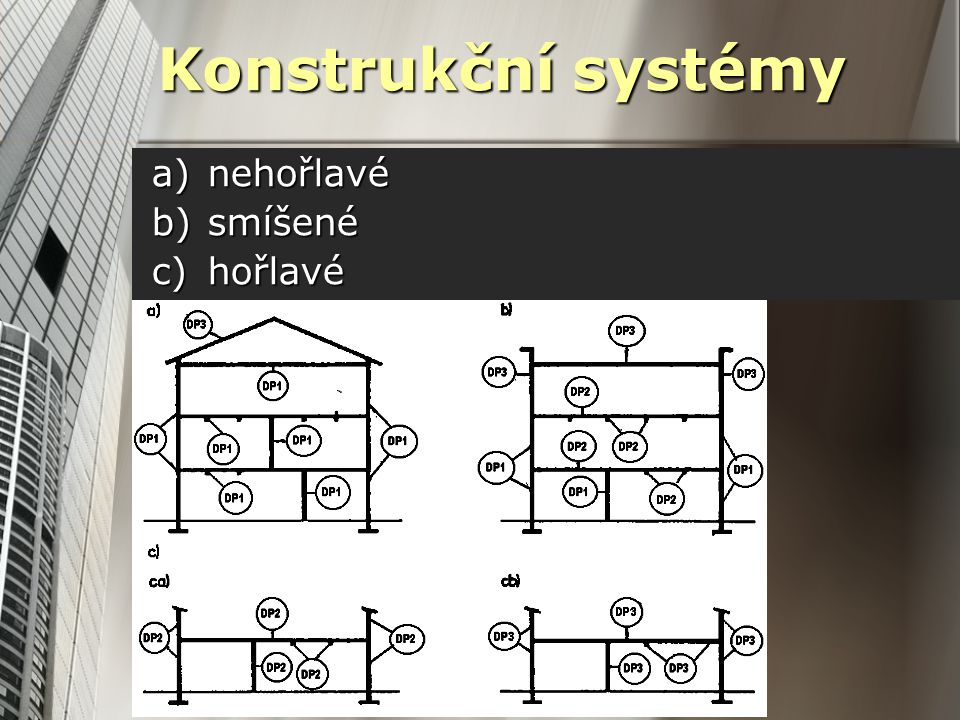 Konstrukční systémy nehořlavé smíšené hořlavé