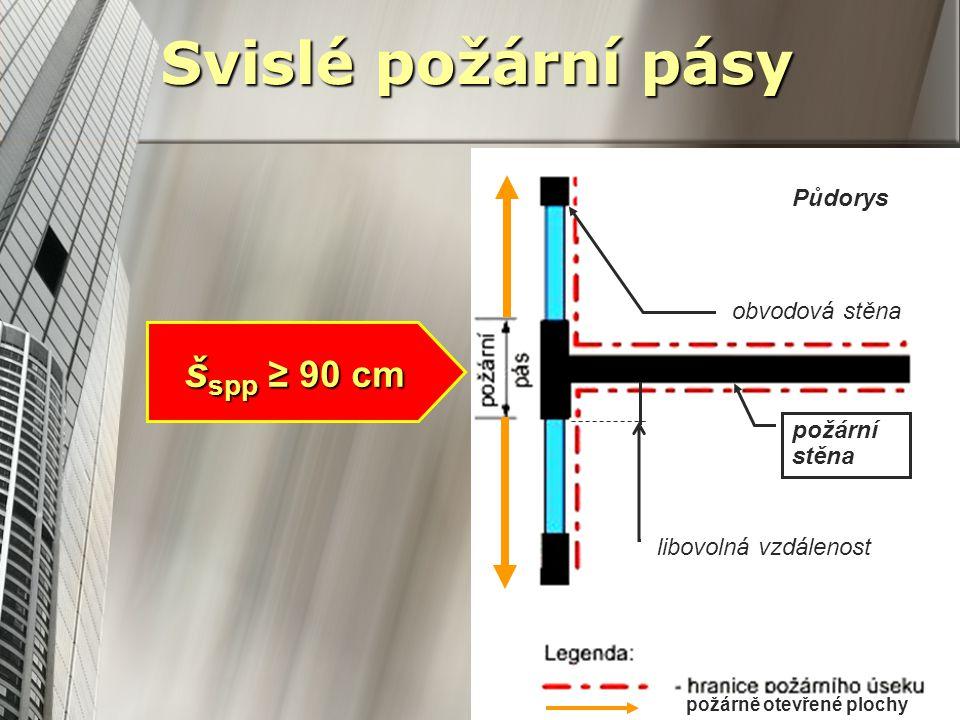 Svislé požární pásy šspp ≥ 90 cm Půdorys obvodová stěna požární stěna