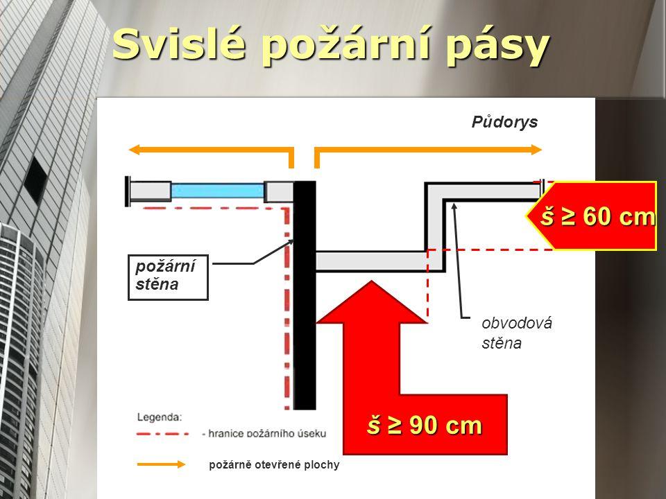 Svislé požární pásy š ≥ 60 cm š ≥ 90 cm Půdorys požární stěna