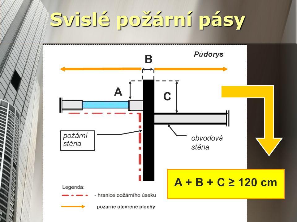 Svislé požární pásy B A C A + B + C ≥ 120 cm Půdorys požární stěna