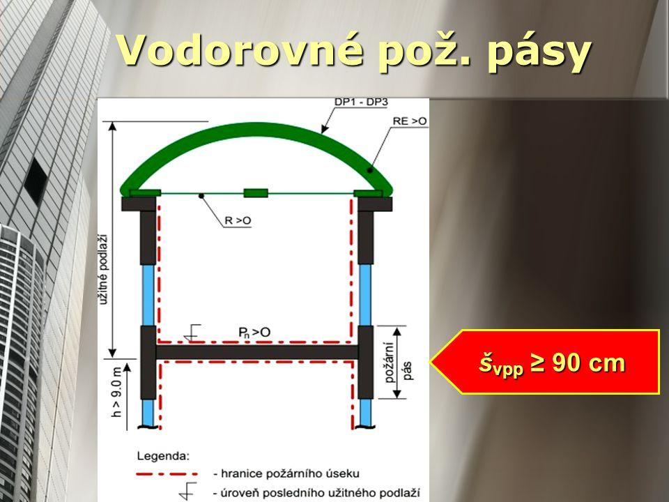 Vodorovné pož. pásy švpp ≥ 90 cm