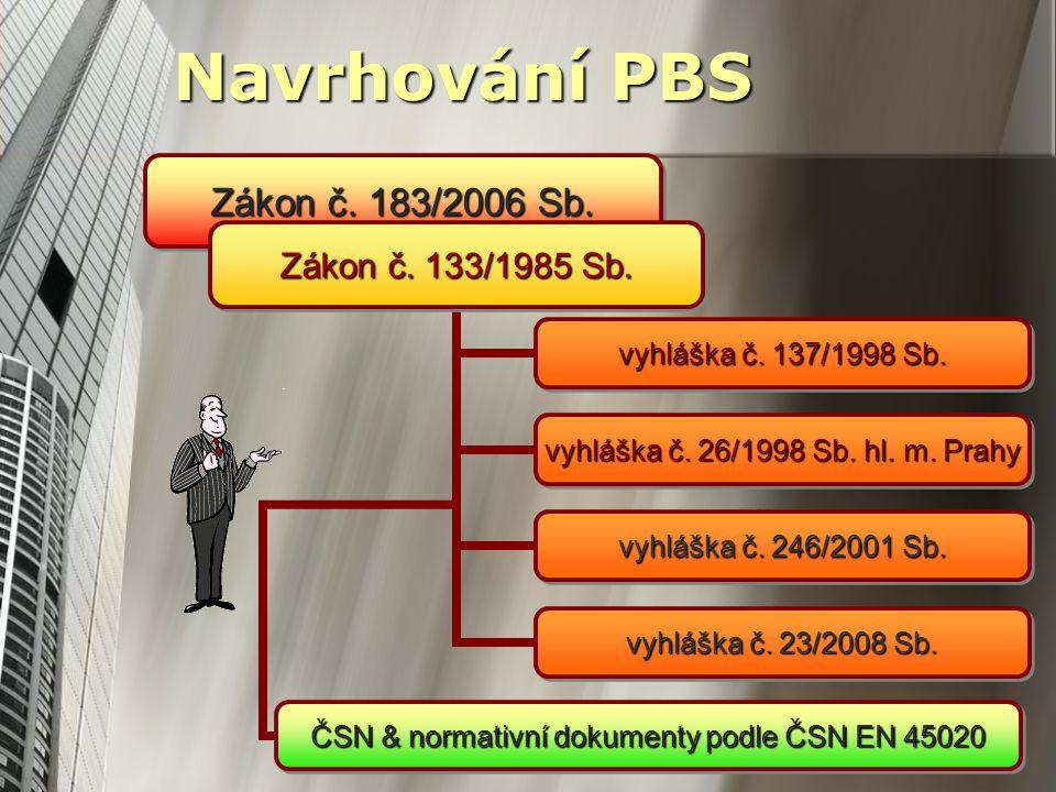 Navrhování PBS Zákon č. 183/2006 Sb.