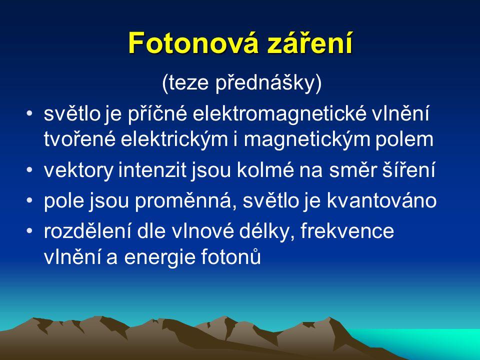 Fotonová záření (teze přednášky)