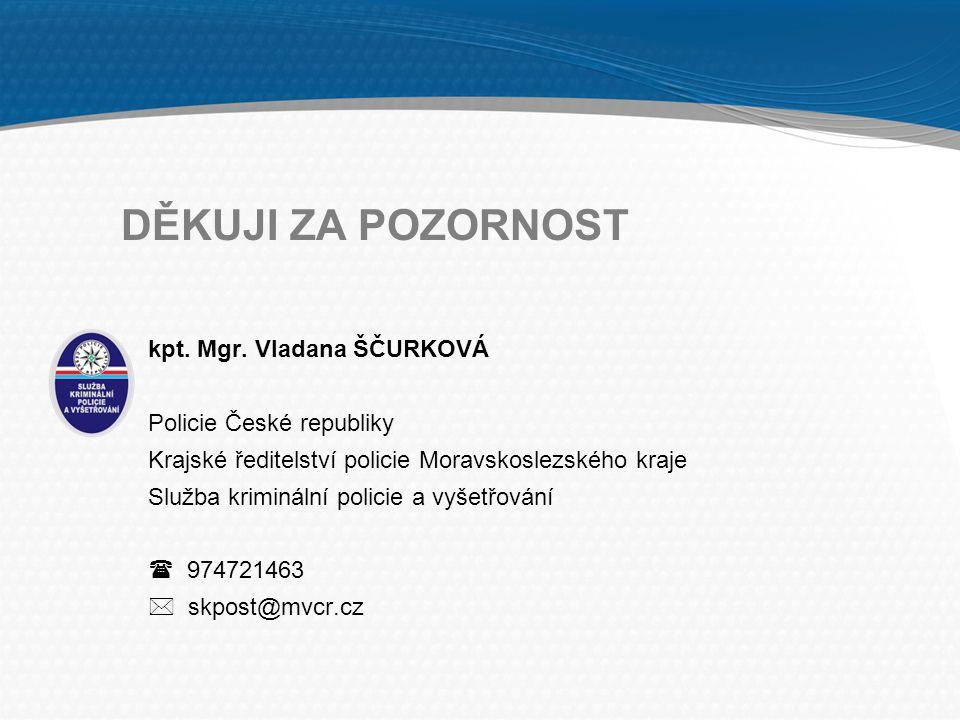 DĚKUJI ZA POZORNOST kpt. Mgr. Vladana ŠČURKOVÁ Policie České republiky