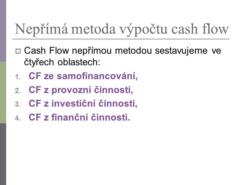 Nepřímá metoda výpočtu cash flow