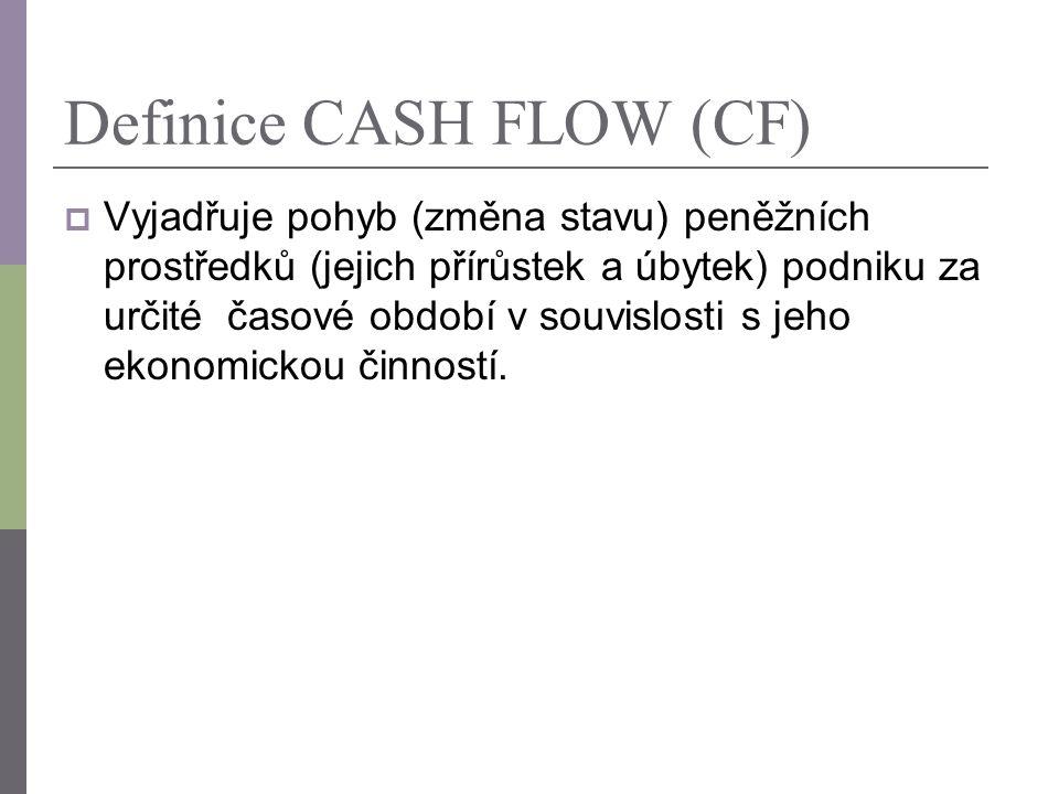 Definice cash flow (CF)
