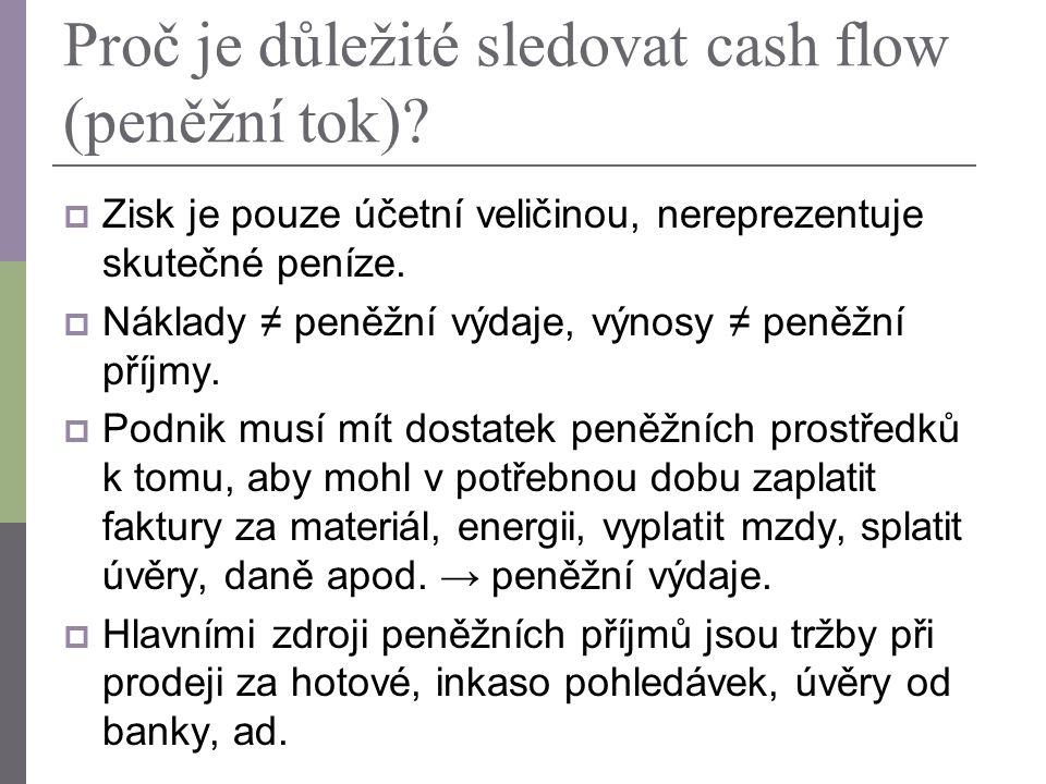 Proč je důležité sledovat cash flow (peněžní tok)