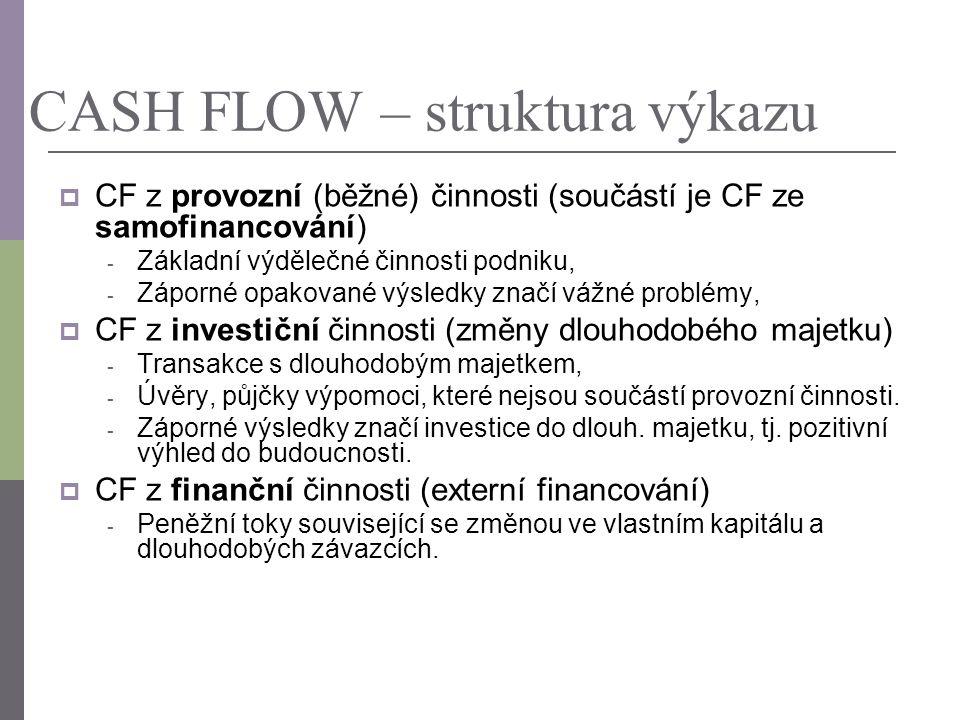 CASH FLOW – struktura výkazu