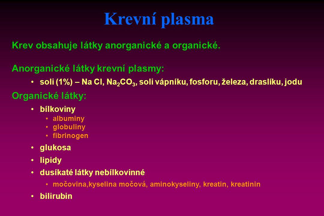 Krevní plasma Text: Reprodukce nálevníků