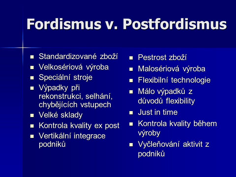 Fordismus v. Postfordismus