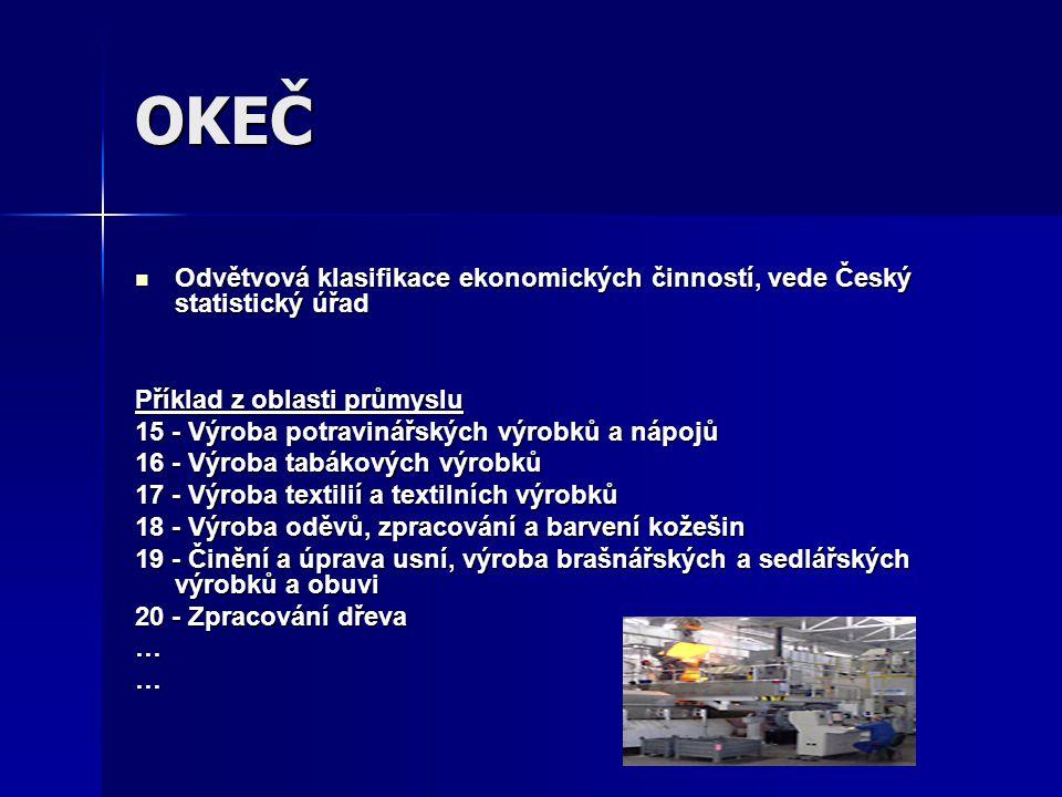 OKEČ Odvětvová klasifikace ekonomických činností, vede Český statistický úřad. Příklad z oblasti průmyslu.
