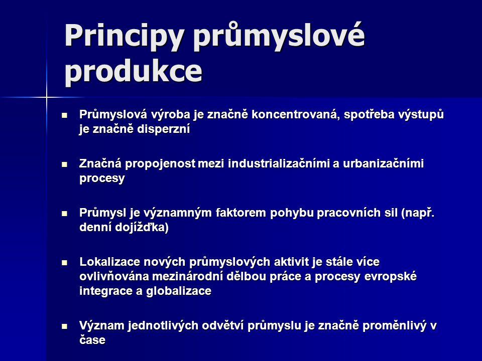 Principy průmyslové produkce
