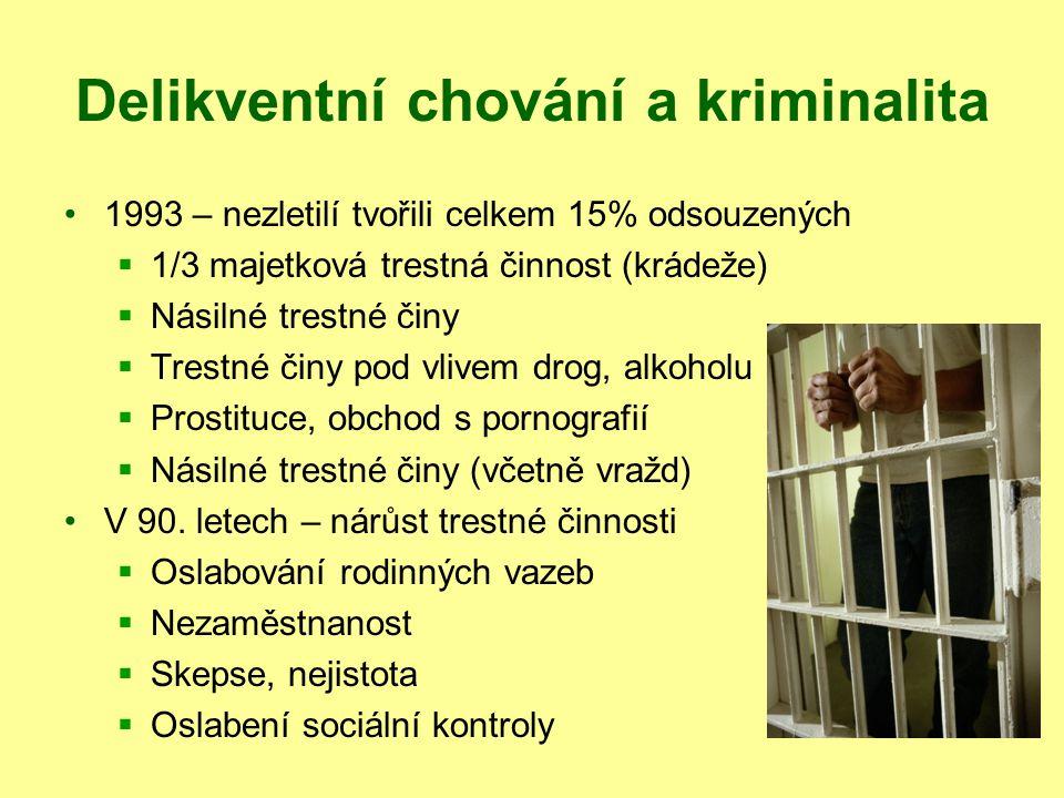 Delikventní chování a kriminalita