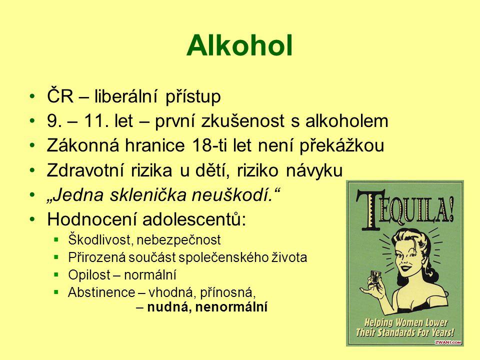 Alkohol ČR – liberální přístup