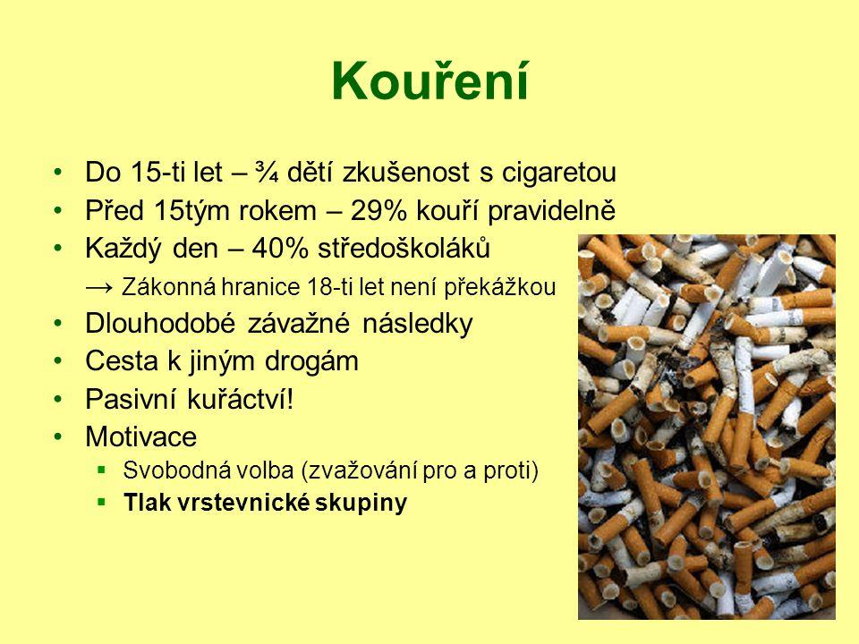 Kouření Do 15-ti let – ¾ dětí zkušenost s cigaretou
