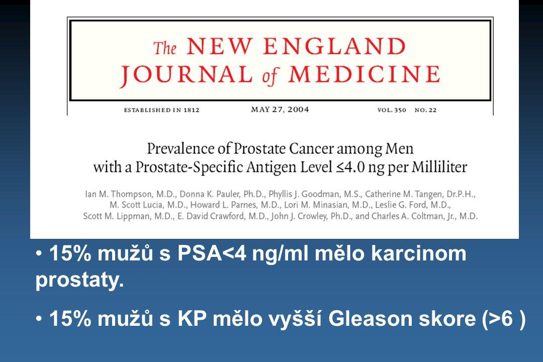 15% mužů s PSA<4 ng/ml mělo karcinom prostaty.