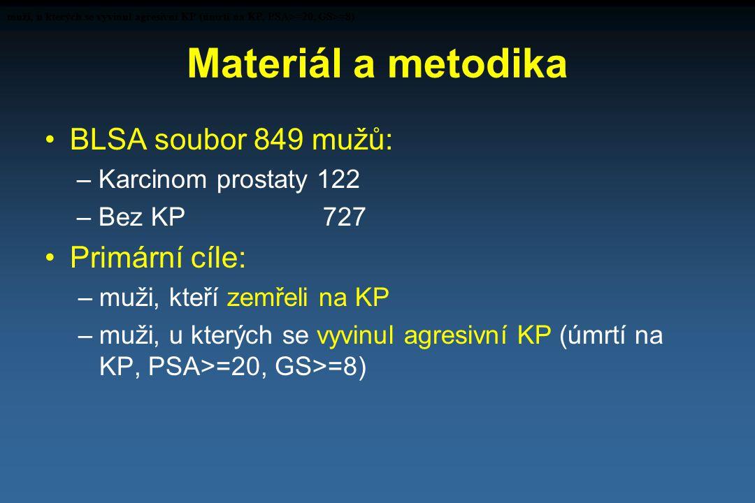 Materiál a metodika BLSA soubor 849 mužů: Primární cíle: