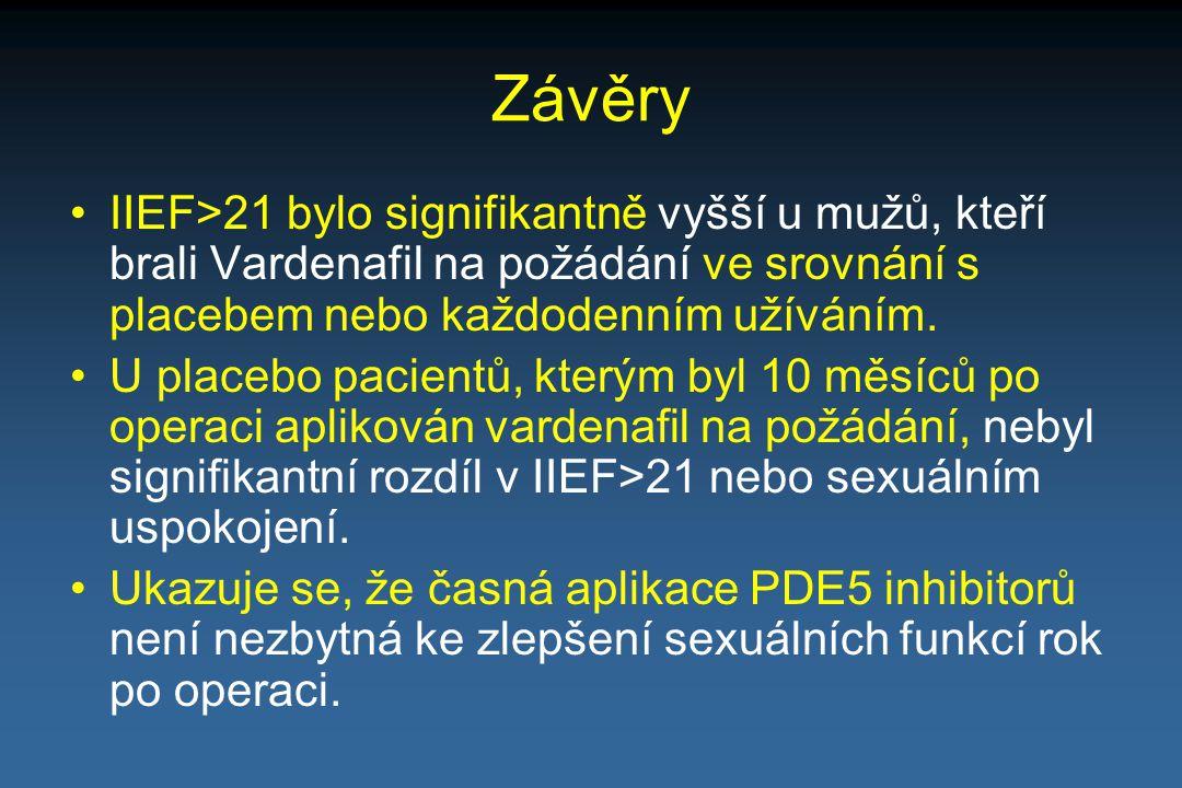 Závěry IIEF>21 bylo signifikantně vyšší u mužů, kteří brali Vardenafil na požádání ve srovnání s placebem nebo každodenním užíváním.
