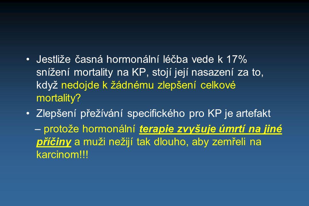 Jestliže časná hormonální léčba vede k 17% snížení mortality na KP, stojí její nasazení za to, když nedojde k žádnému zlepšení celkové mortality