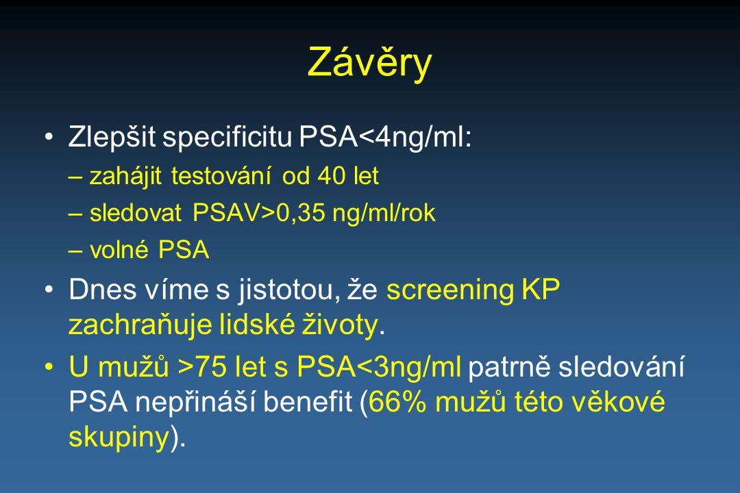 Závěry Zlepšit specificitu PSA<4ng/ml:
