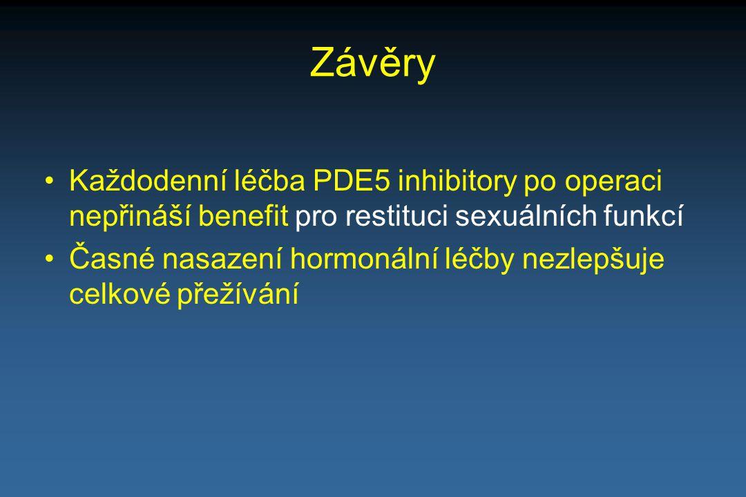 Závěry Každodenní léčba PDE5 inhibitory po operaci nepřináší benefit pro restituci sexuálních funkcí.