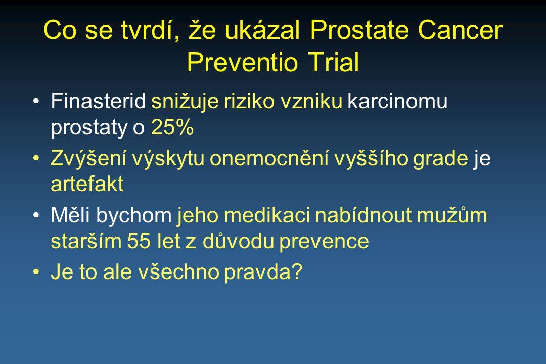 Co se tvrdí, že ukázal Prostate Cancer Preventio Trial