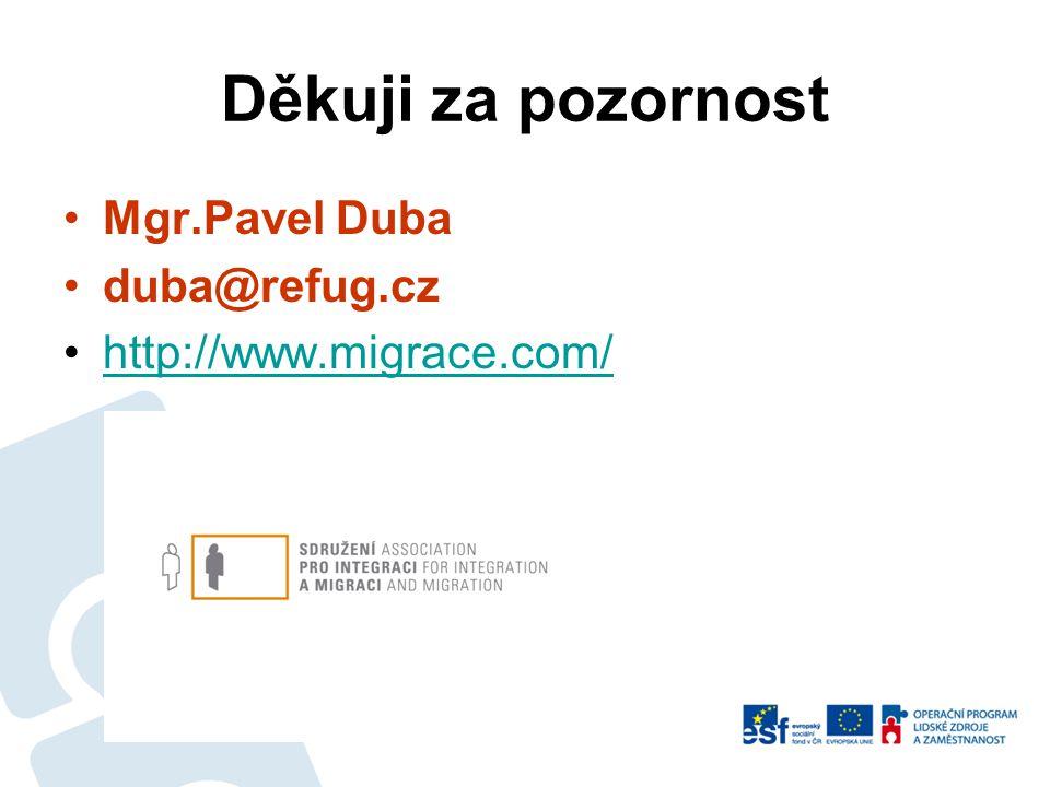 Děkuji za pozornost Mgr.Pavel Duba duba@refug.cz