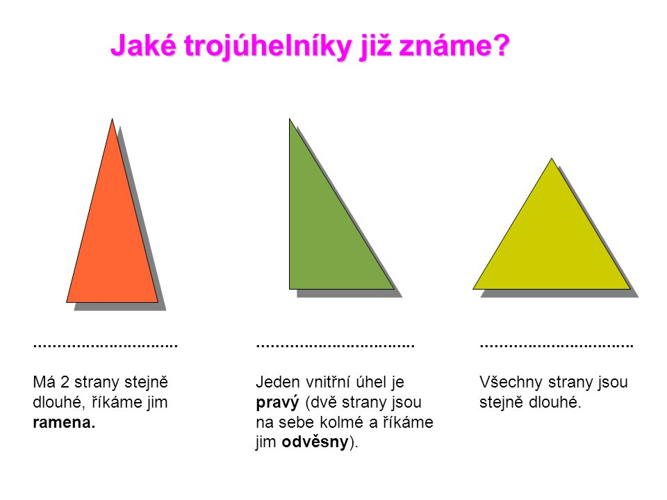 Jaké trojúhelníky již známe
