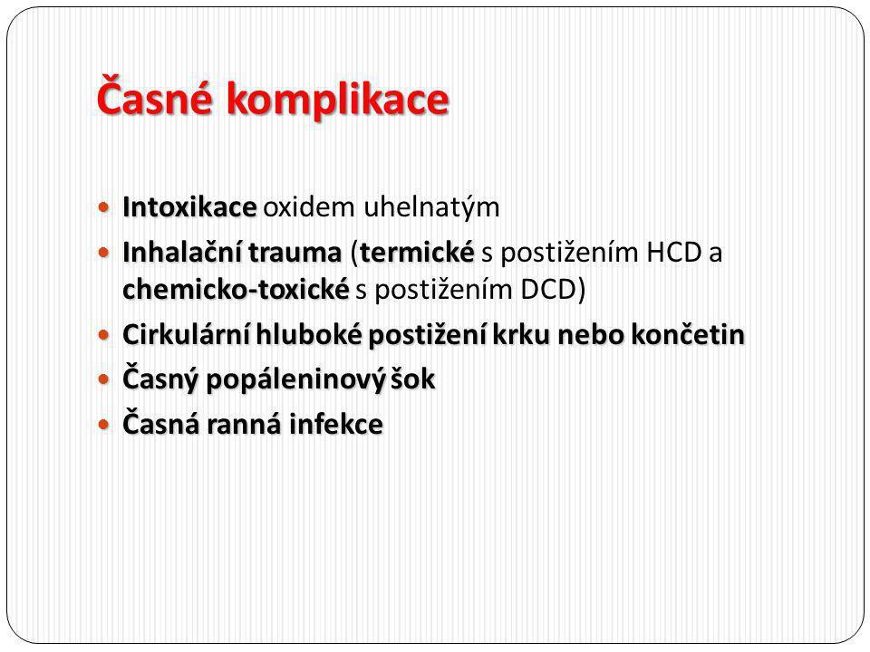 Časné komplikace Intoxikace oxidem uhelnatým