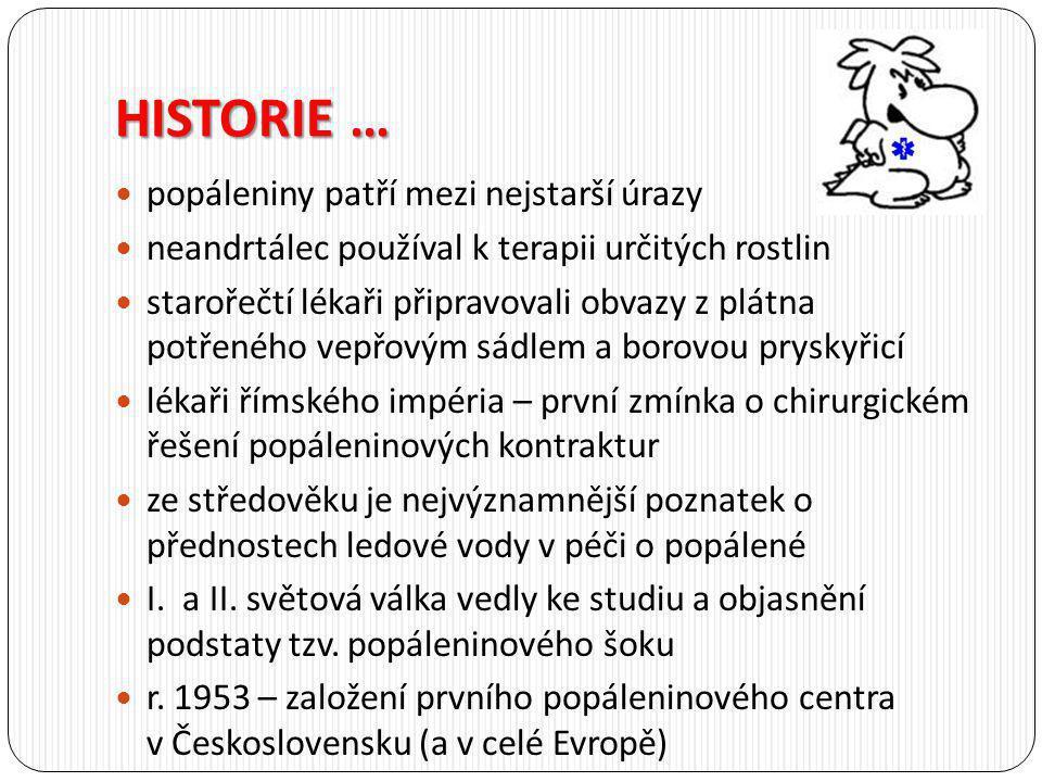 HISTORIE … popáleniny patří mezi nejstarší úrazy