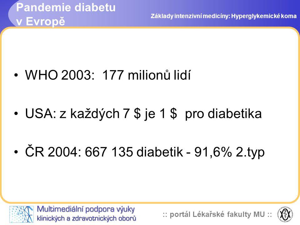 Pandemie diabetu v Evropě