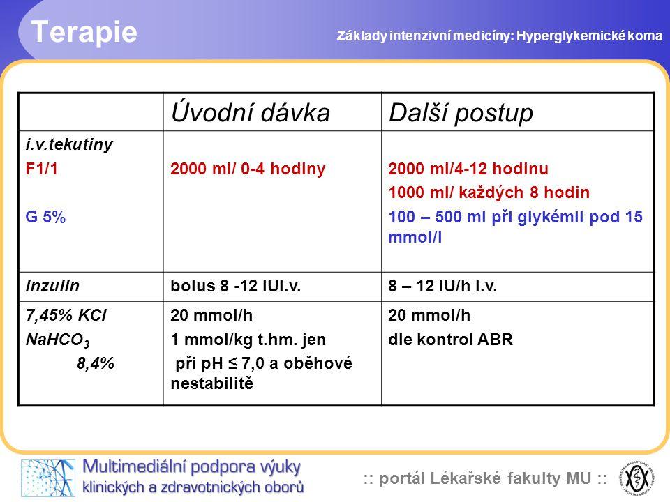 Terapie Úvodní dávka Další postup i.v.tekutiny F1/1 G 5%