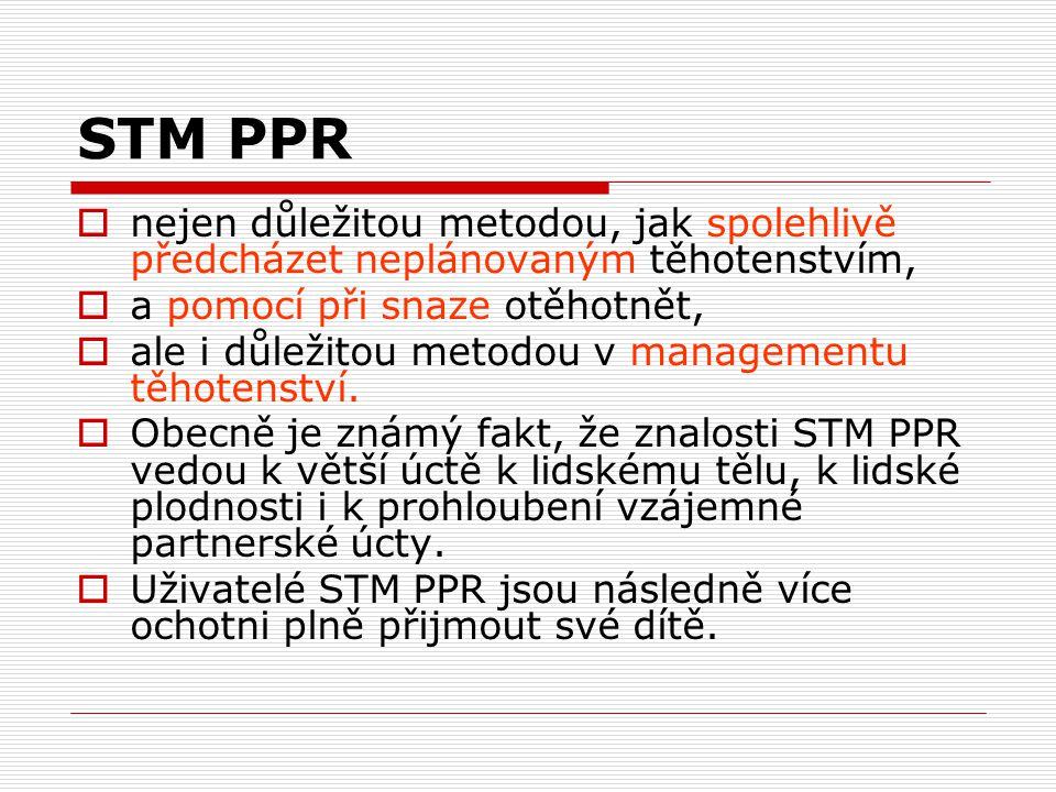 STM PPR nejen důležitou metodou, jak spolehlivě předcházet neplánovaným těhotenstvím, a pomocí při snaze otěhotnět,