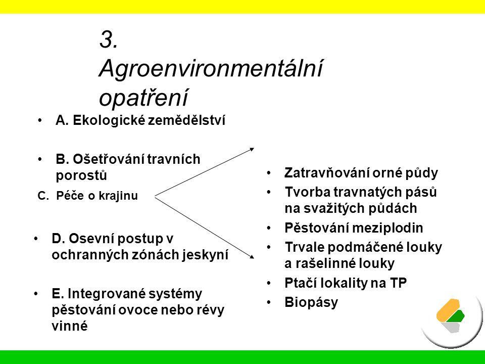 3. Agroenvironmentální opatření