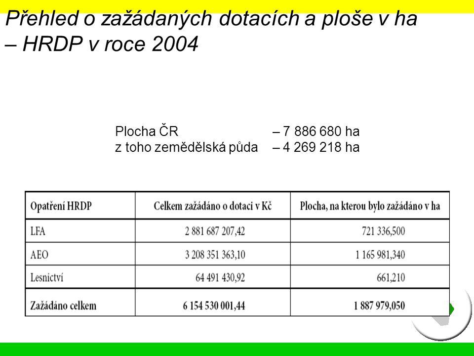 Přehled o zažádaných dotacích a ploše v ha – HRDP v roce 2004