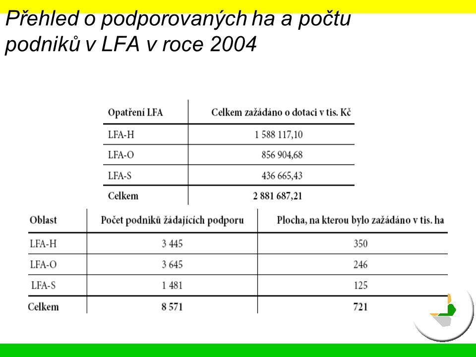 Přehled o podporovaných ha a počtu podniků v LFA v roce 2004