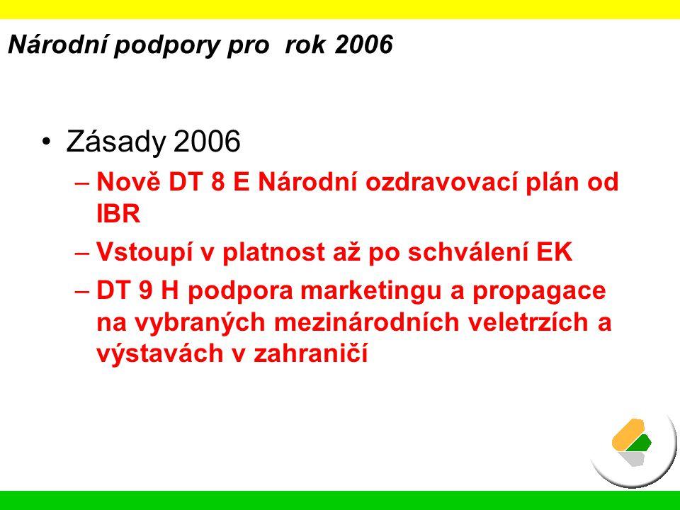 Národní podpory pro rok 2006