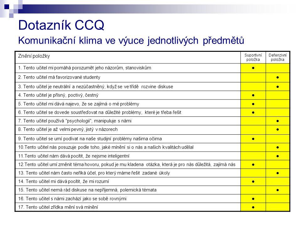 Dotazník CCQ Komunikační klima ve výuce jednotlivých předmětů