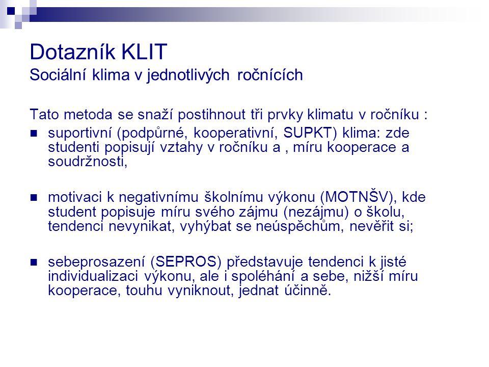 Dotazník KLIT Sociální klima v jednotlivých ročnících