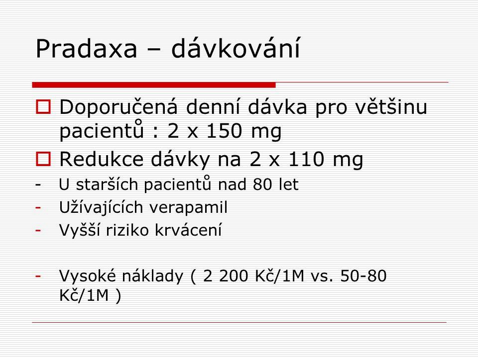 Pradaxa – dávkování Doporučená denní dávka pro většinu pacientů : 2 x 150 mg. Redukce dávky na 2 x 110 mg.