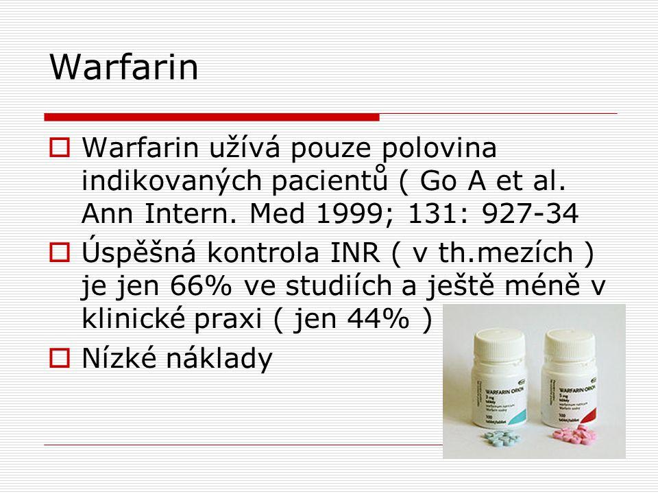 Warfarin Warfarin užívá pouze polovina indikovaných pacientů ( Go A et al. Ann Intern. Med 1999; 131: 927-34.
