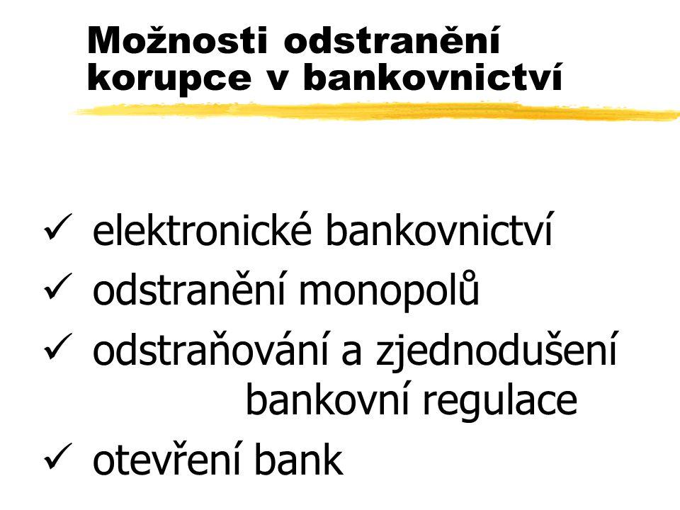 Možnosti odstranění korupce v bankovnictví
