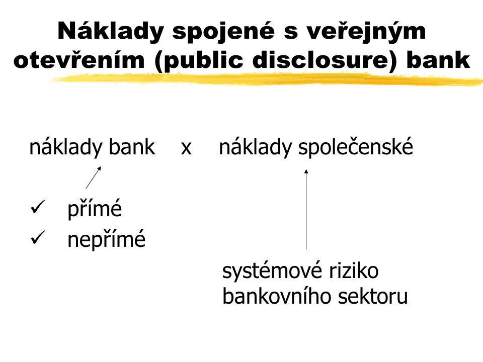 Náklady spojené s veřejným otevřením (public disclosure) bank